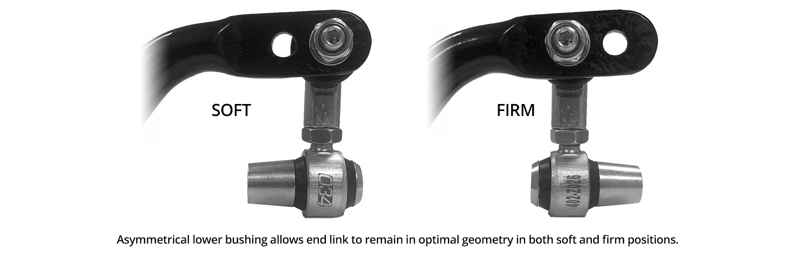 The asymmetrical design of the lower bushing allows the end link to maintain proper vertical geometry in both the soft and firm positions on the sway bar.