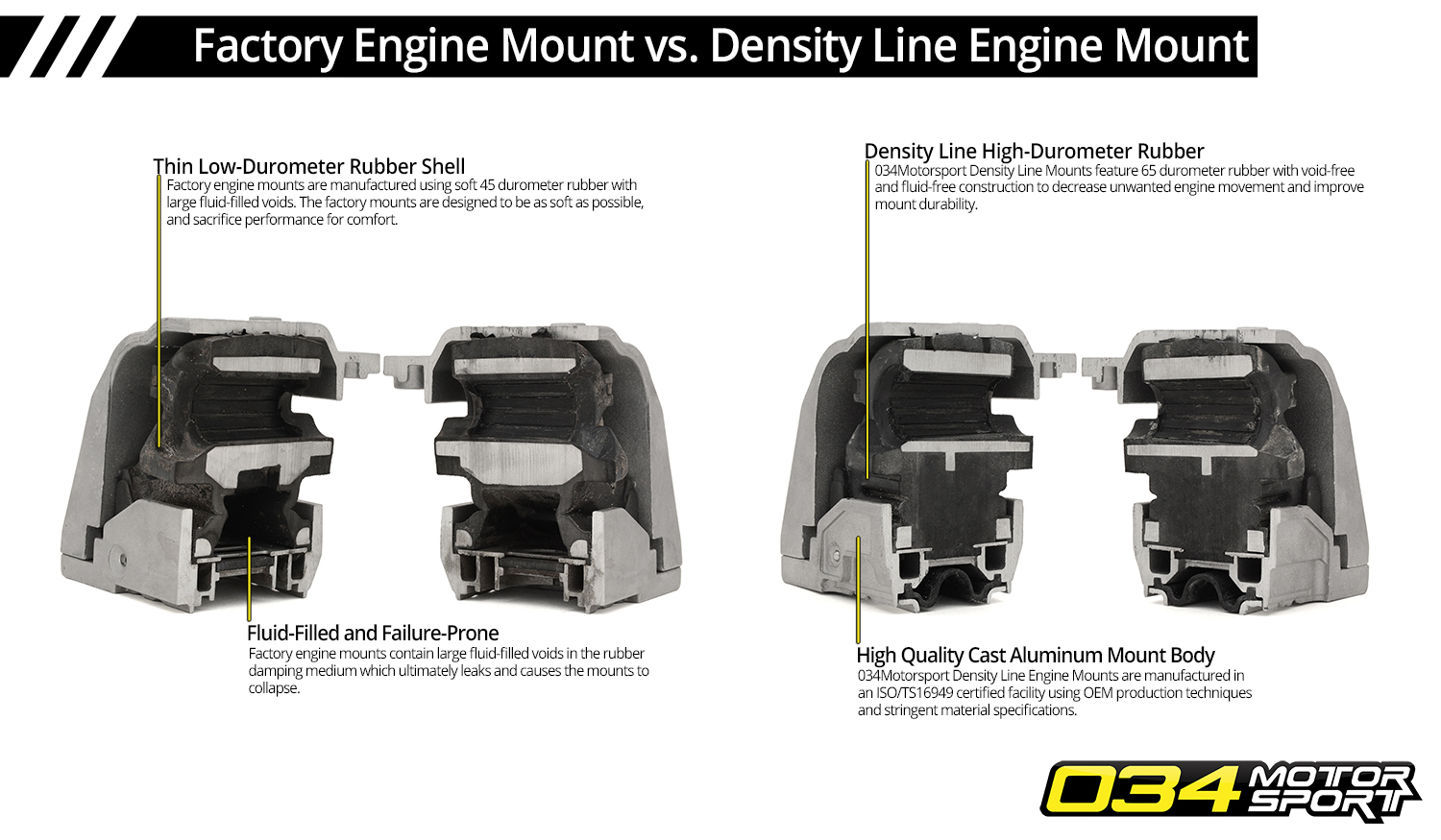034Motorsport Density Line Mounts for Transverse Audi/Volkswagen A3/TT & Golf/Jetta/GTI/GLI vs. Factory Mounts