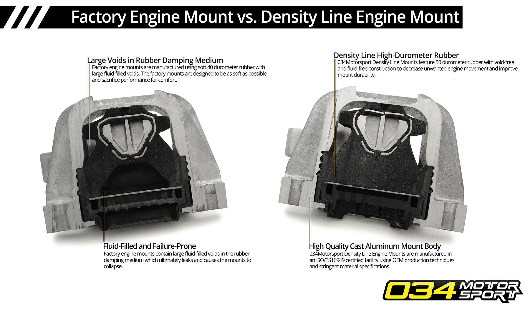 034Motorsport Density Line Performance Engine Mounts for MQB Audi/Volkswagen vs. Factory Mounts