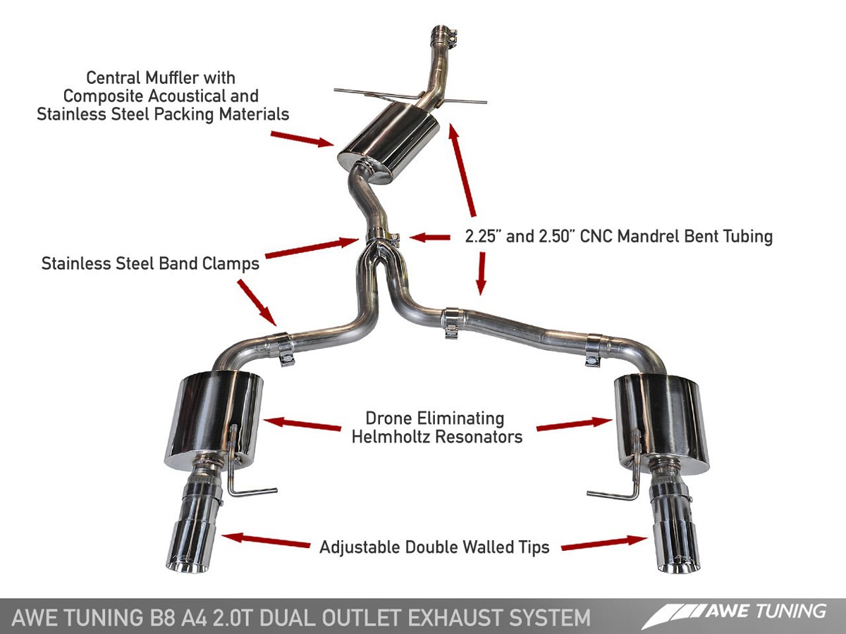 awe tuning b8 5 audi a4 2 0t touring edition cat back exhaust system rh store 034motorsport com 1998 Audi A4 Silver 1998 Audi A4 Engine Diagram