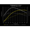 MkV/MkVI Volkswagen & 8J/8P Audi 2.0 TSI Stage 2 Performance Software - 100 Octane